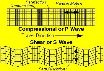 seismicwaves.jpg