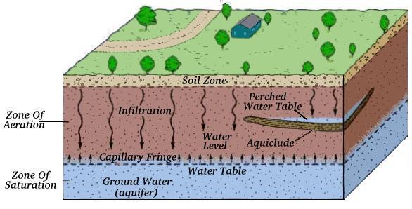 Wonderful Total Water, Fresh Water, Unfrozen Water (Fresh)